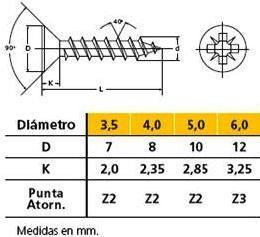 500 1000 TORNILLO ROSCA MADERA DIN 7505-A 3/´5 X 45 MM BICROMATADO cabeza de cruz